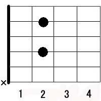 E 7 guitar