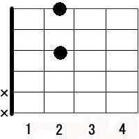 「d6 コード  ギター 画像」の画像検索結果