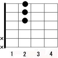 G 5 guitar